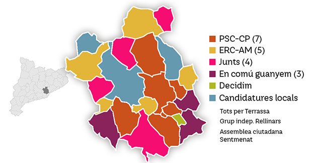 Grafic resultats municipals x comarques